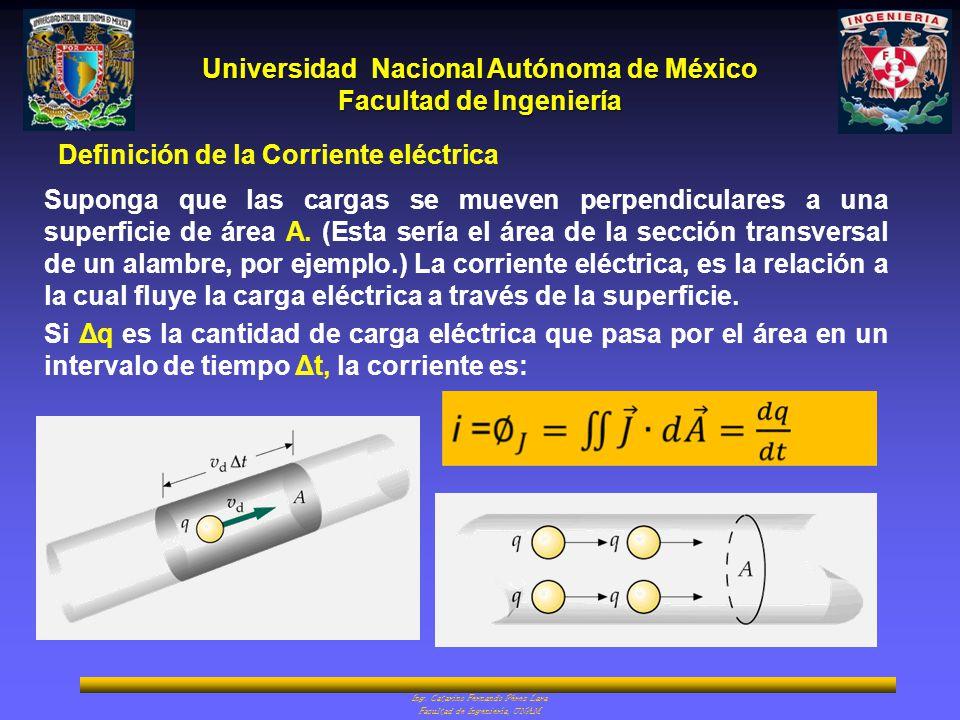 Universidad Nacional Autónoma de México Facultad de Ingeniería Ing. Catarino Fernando Pérez Lara Facultad de Ingeniería, UNAM Definición de la Corrien