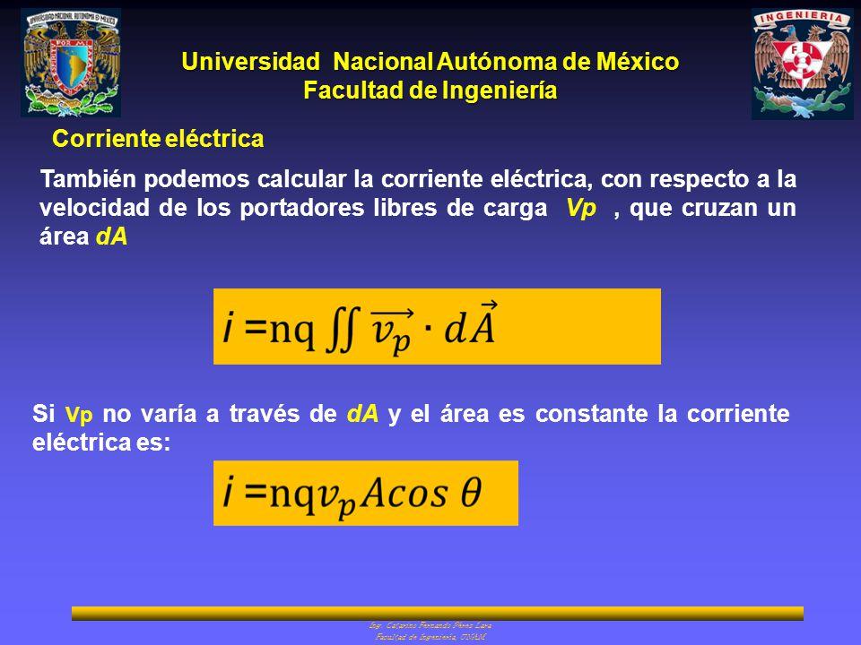 Universidad Nacional Autónoma de México Facultad de Ingeniería Ing. Catarino Fernando Pérez Lara Facultad de Ingeniería, UNAM Corriente eléctrica Tamb