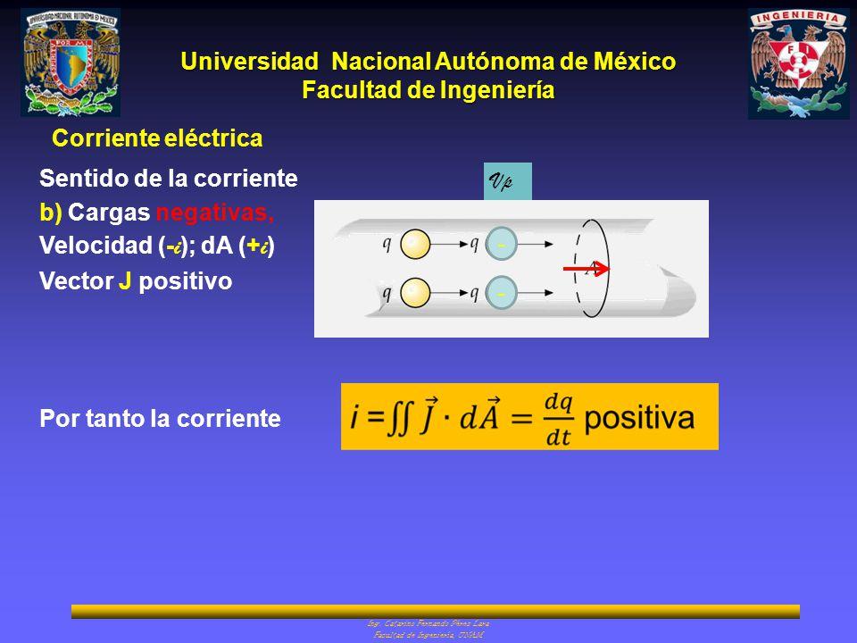Universidad Nacional Autónoma de México Facultad de Ingeniería Ing. Catarino Fernando Pérez Lara Facultad de Ingeniería, UNAM Corriente eléctrica Sent