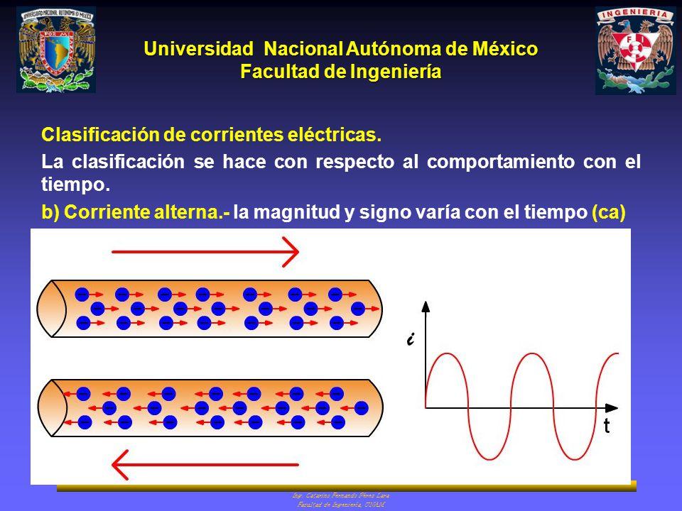 Universidad Nacional Autónoma de México Facultad de Ingeniería Ing. Catarino Fernando Pérez Lara Facultad de Ingeniería, UNAM Clasificación de corrien