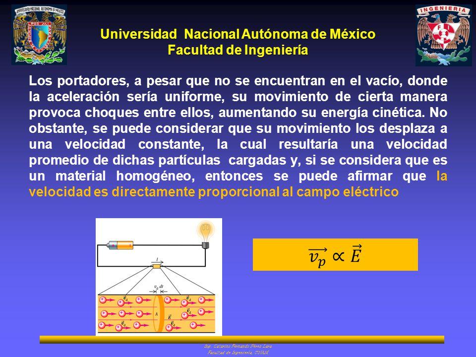 Universidad Nacional Autónoma de México Facultad de Ingeniería Ing. Catarino Fernando Pérez Lara Facultad de Ingeniería, UNAM Los portadores, a pesar