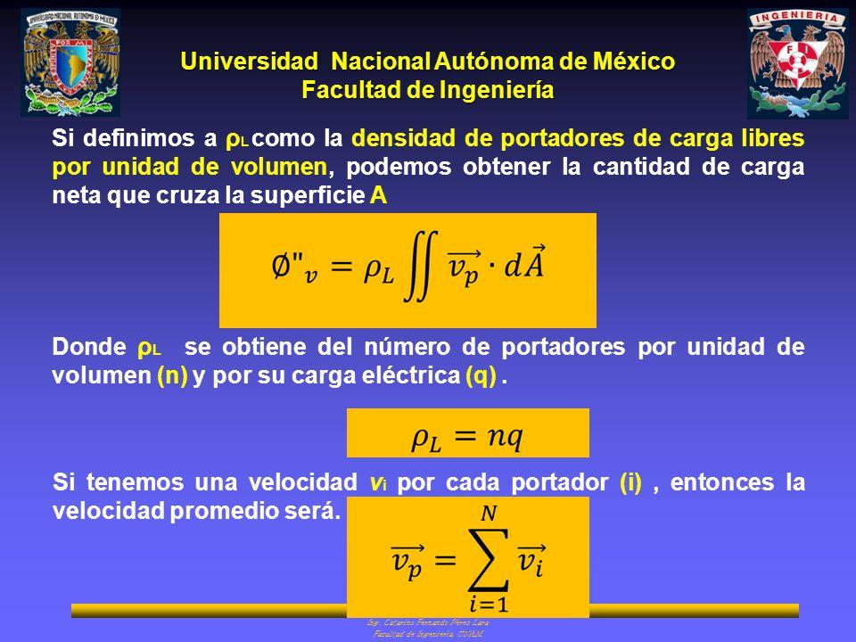 Universidad Nacional Autónoma de México Facultad de Ingeniería Ing. Catarino Fernando Pérez Lara Facultad de Ingeniería, UNAM Si definimos a ρ L como
