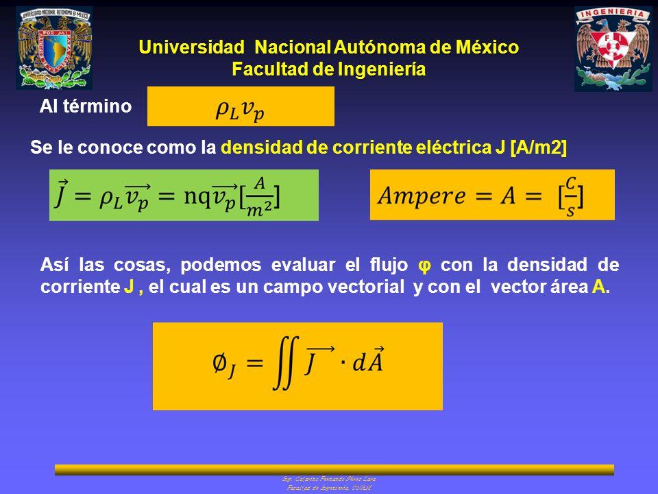Universidad Nacional Autónoma de México Facultad de Ingeniería Ing. Catarino Fernando Pérez Lara Facultad de Ingeniería, UNAM Al término Se le conoce
