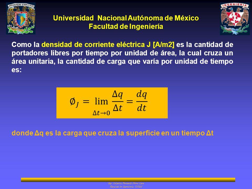 Universidad Nacional Autónoma de México Facultad de Ingeniería Ing. Catarino Fernando Pérez Lara Facultad de Ingeniería, UNAM Como la densidad de corr