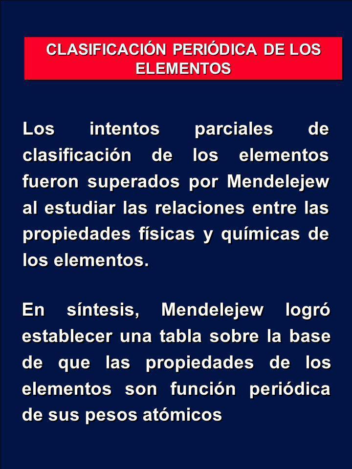 Los intentos parciales de clasificación de los elementos fueron superados por Mendelejew al estudiar las relaciones entre las propiedades físicas y qu
