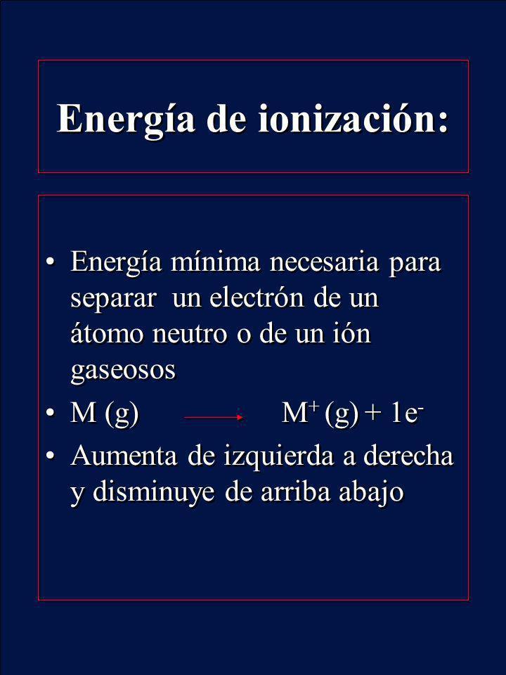 Energía de ionización: Energía mínima necesaria para separar un electrón de un átomo neutro o de un ión gaseosos M (g) M + (g) + 1e - Aumenta de izqui