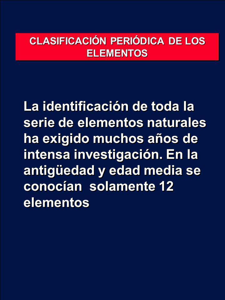 CLASIFICACIÓN PERIÓDICA DE LOS ELEMENTOS La identificación de toda la serie de elementos naturales ha exigido muchos años de intensa investigación. En