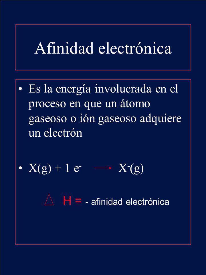 Afinidad electrónica Es la energía involucrada en el proceso en que un átomo gaseoso o ión gaseoso adquiere un electrón X(g) + 1 e - X - (g) H = - afi