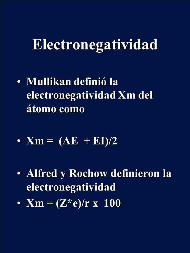 Electronegatividad Mullikan definió la electronegatividad Xm del átomo como Xm = (AE + EI)/2 Alfred y Rochow definieron la electronegatividad Xm = (Z*
