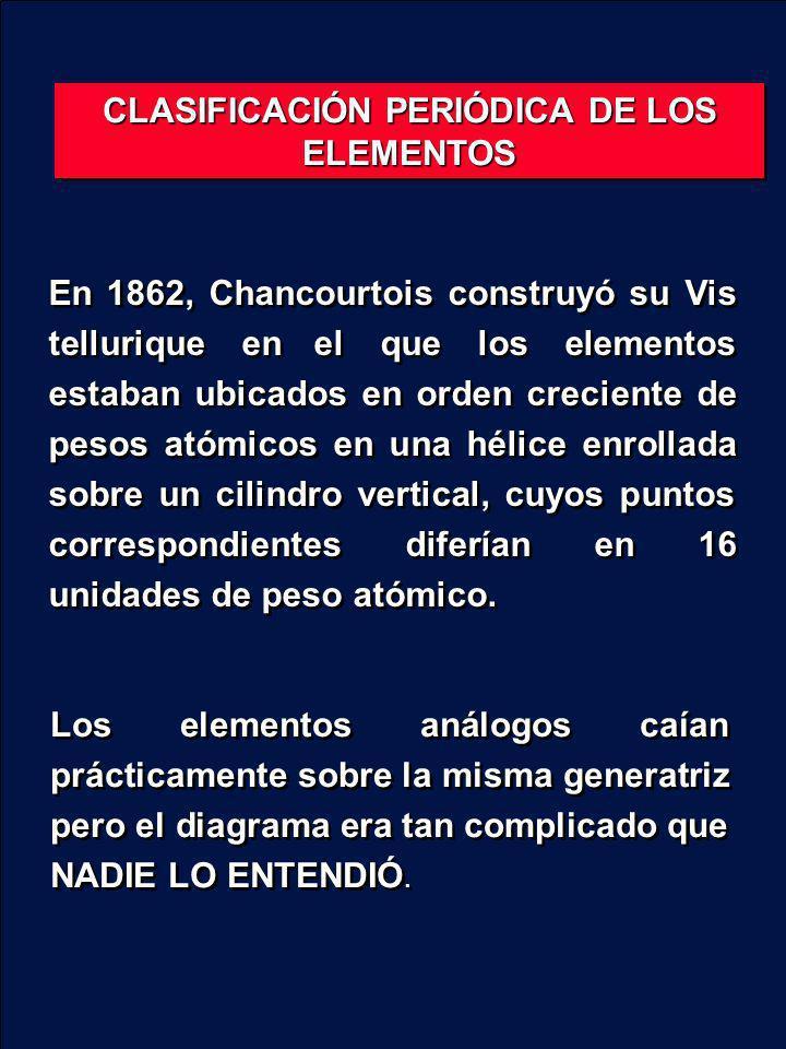 En 1862, Chancourtois construyó su Vis tellurique en el que los elementos estaban ubicados en orden creciente de pesos atómicos en una hélice enrollad