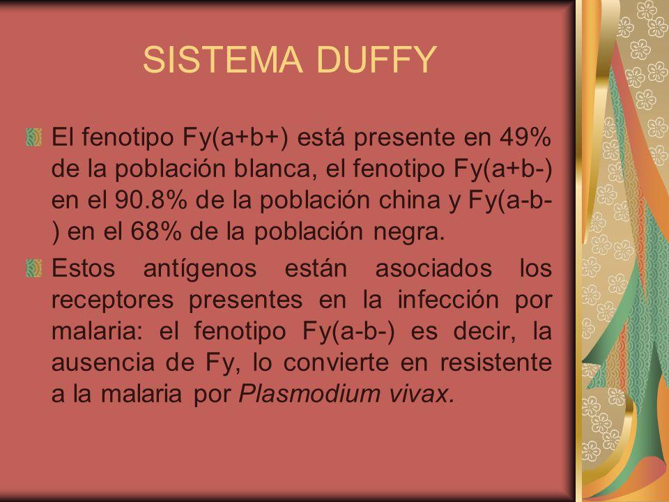 SISTEMA DUFFY Se producen anti-Fya (IgG1), que están involucrados en accidentes transfusionales.