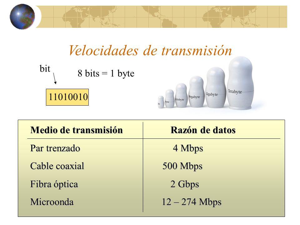 Velocidades de transmisión 11010010 bit 8 bits = 1 byte Medio de transmisión Razón de datos Par trenzado 4 Mbps Cable coaxial 500 Mbps Fibra óptica 2