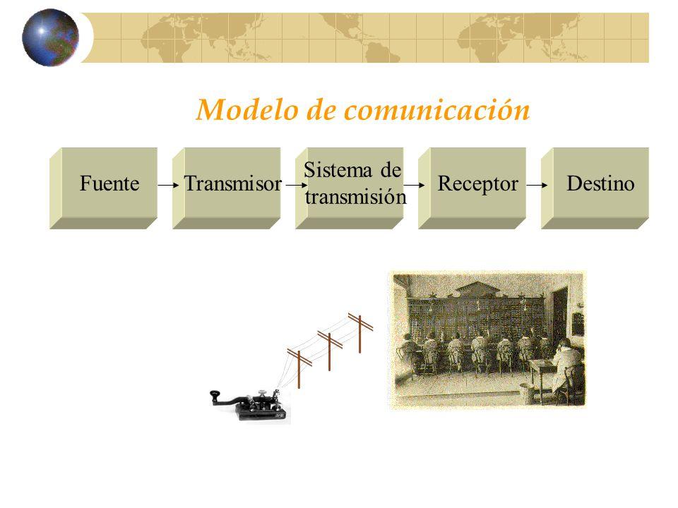 Modelo de comunicación FuenteTransmisor Sistema de transmisión ReceptorDestino