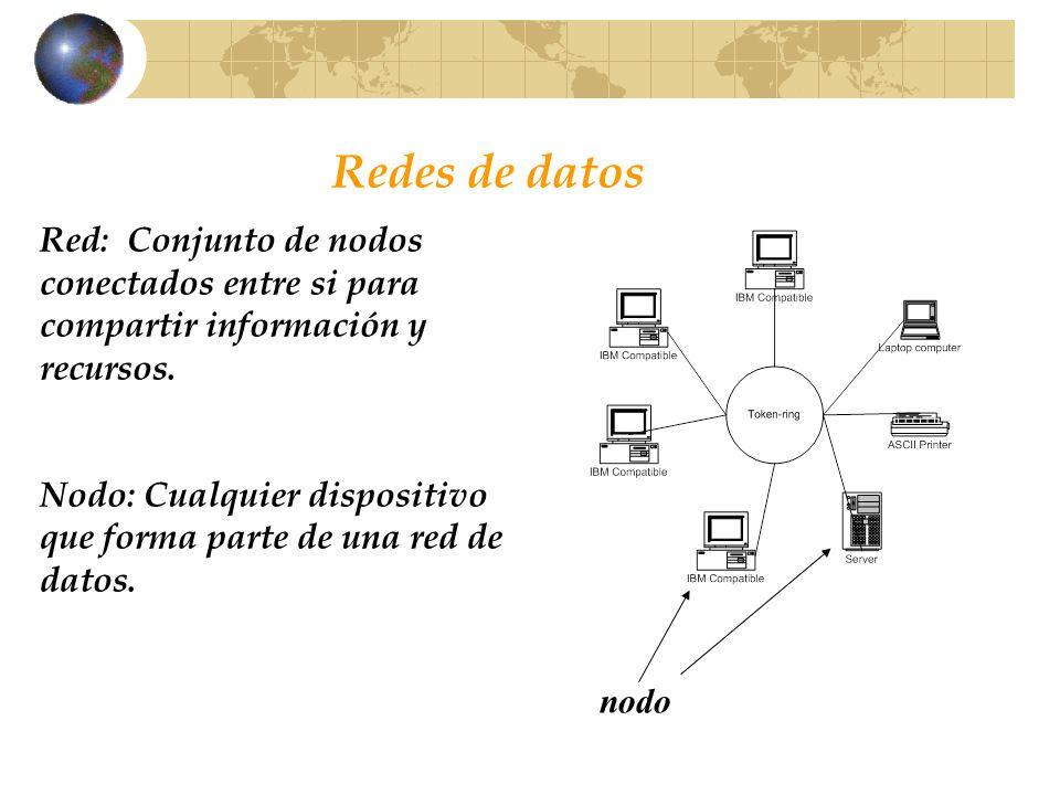 Red: Conjunto de nodos conectados entre si para compartir información y recursos. Nodo: Cualquier dispositivo que forma parte de una red de datos. nod