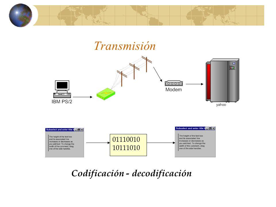 Transmisión 01110010 10111010 Codificación - decodificación