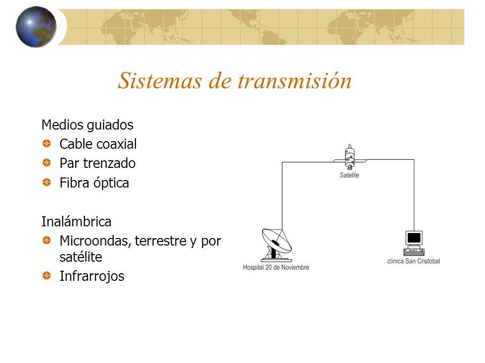 Protocolos Reglas que gobiernan el intercambio de información entre dos entidades.