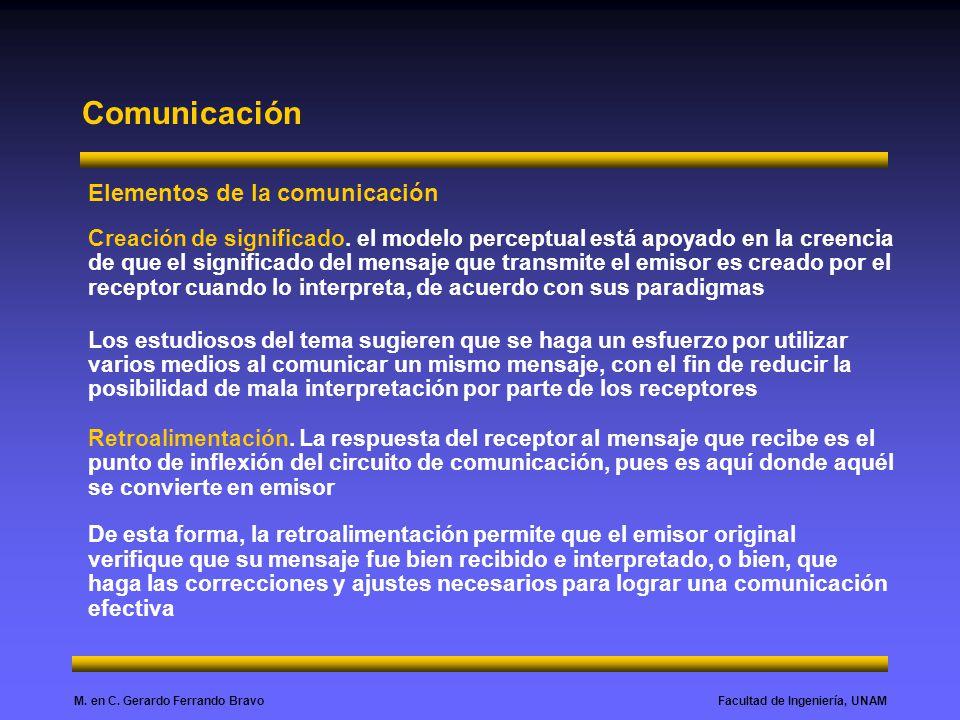 Facultad de Ingeniería, UNAMM. en C. Gerardo Ferrando Bravo Comunicación Elementos de la comunicación Creación de significado. el modelo perceptual es