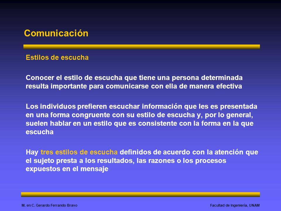 Facultad de Ingeniería, UNAMM. en C. Gerardo Ferrando Bravo Comunicación Estilos de escucha Conocer el estilo de escucha que tiene una persona determi