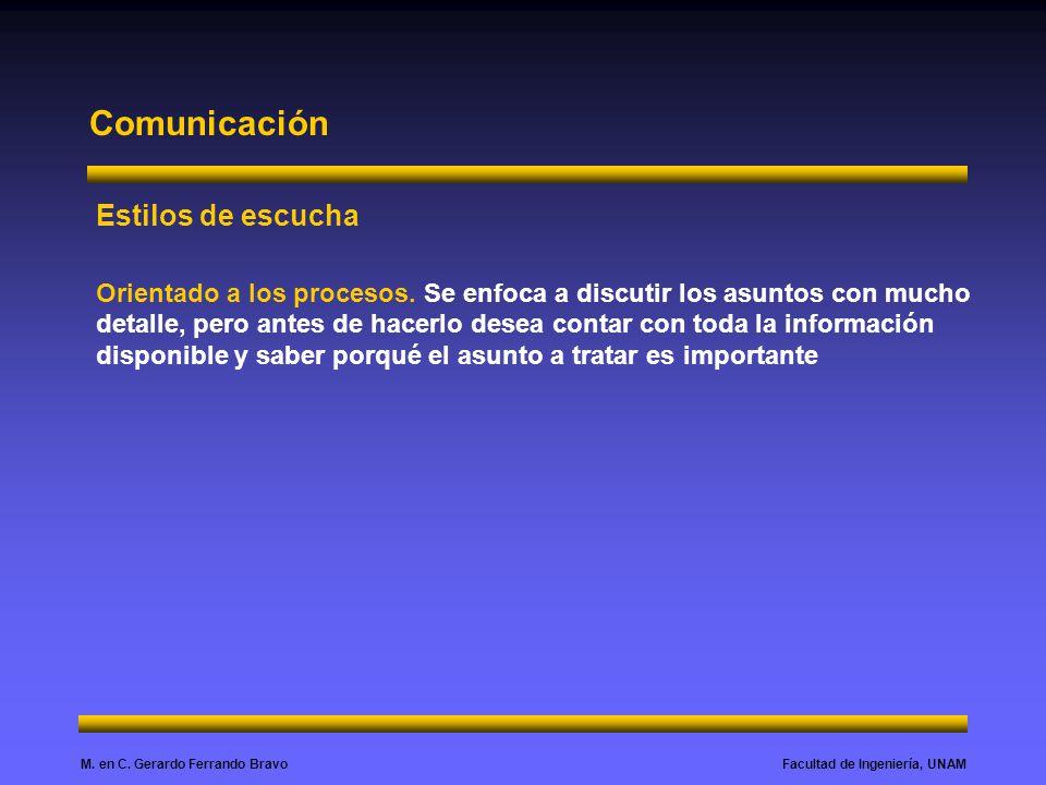Facultad de Ingeniería, UNAMM. en C. Gerardo Ferrando Bravo Comunicación Estilos de escucha Orientado a los procesos. Se enfoca a discutir los asuntos