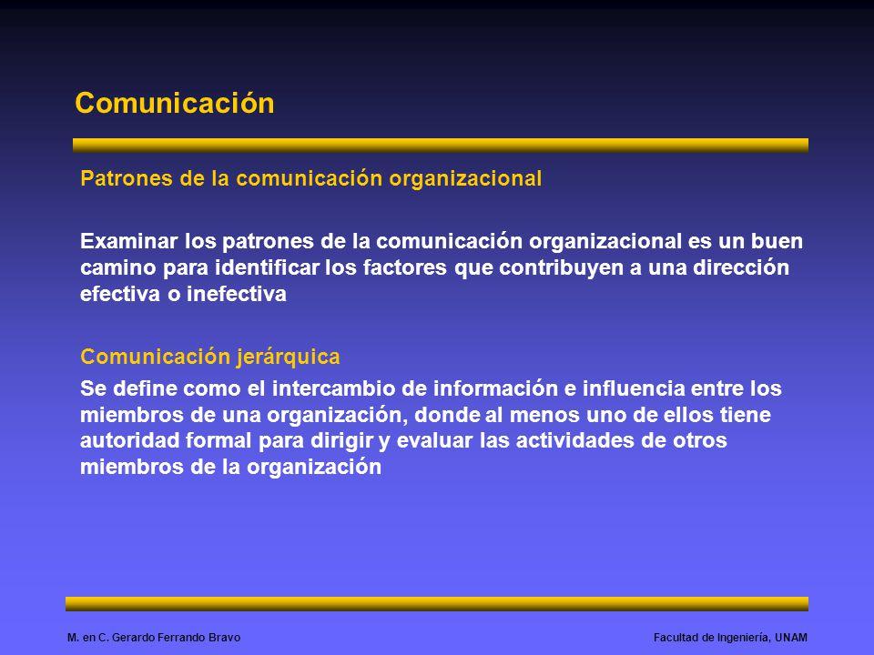 Facultad de Ingeniería, UNAMM. en C. Gerardo Ferrando Bravo Comunicación Patrones de la comunicación organizacional Examinar los patrones de la comuni