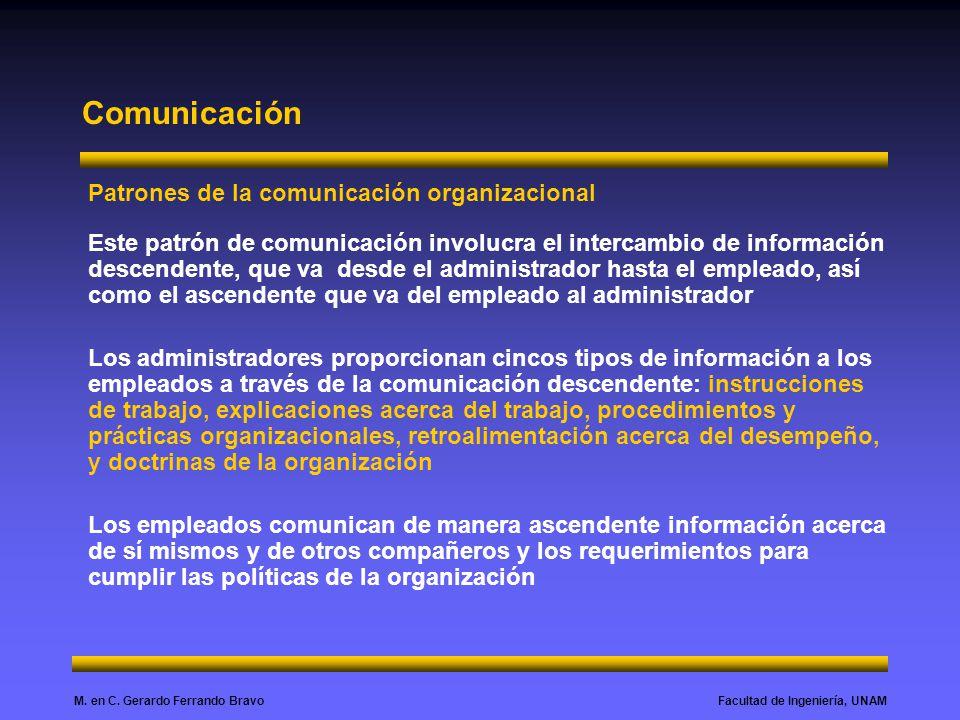Facultad de Ingeniería, UNAMM. en C. Gerardo Ferrando Bravo Comunicación Patrones de la comunicación organizacional Este patrón de comunicación involu