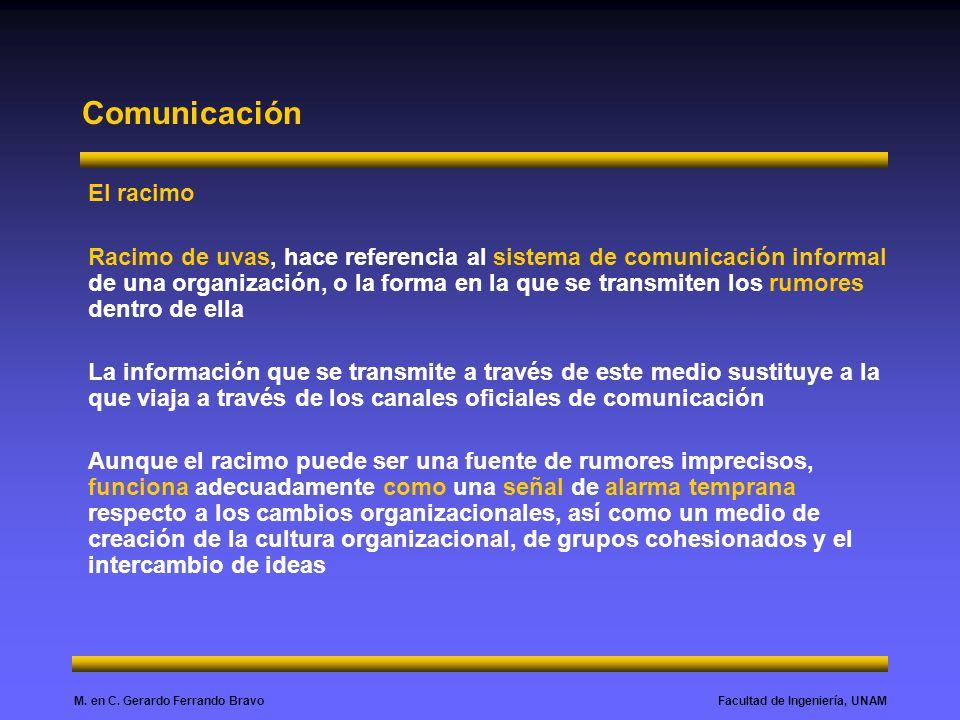Facultad de Ingeniería, UNAMM. en C. Gerardo Ferrando Bravo Comunicación El racimo Racimo de uvas, hace referencia al sistema de comunicación informal