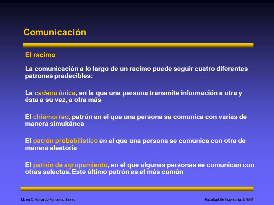 Facultad de Ingeniería, UNAMM. en C. Gerardo Ferrando Bravo Comunicación El racimo La comunicación a lo largo de un racimo puede seguir cuatro diferen