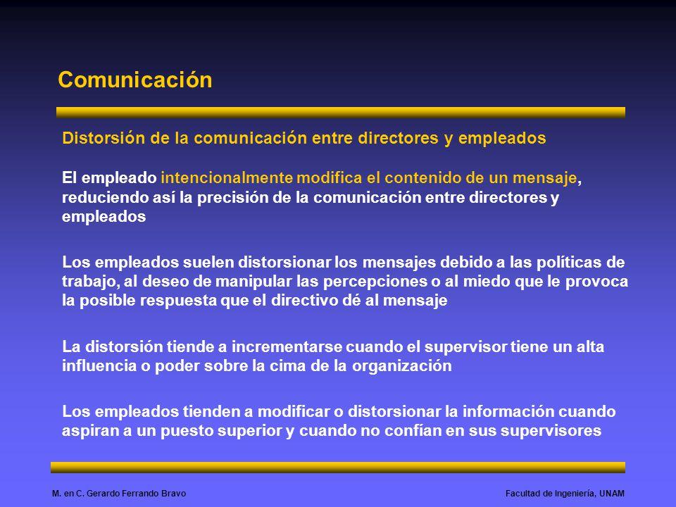 Facultad de Ingeniería, UNAMM. en C. Gerardo Ferrando Bravo Comunicación Distorsión de la comunicación entre directores y empleados El empleado intenc