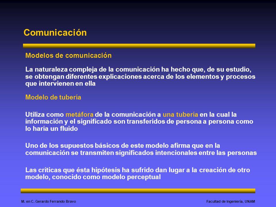 Facultad de Ingeniería, UNAMM. en C. Gerardo Ferrando Bravo Comunicación Modelos de comunicación La naturaleza compleja de la comunicación ha hecho qu