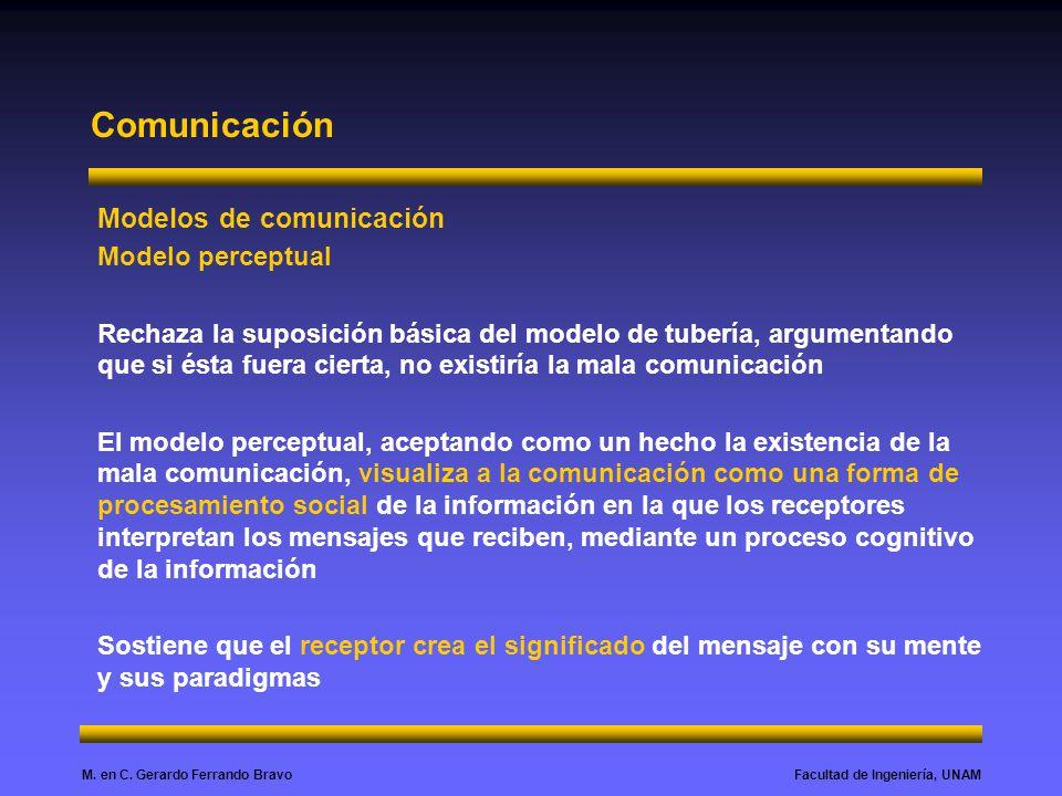 Facultad de Ingeniería, UNAMM. en C. Gerardo Ferrando Bravo Comunicación Modelos de comunicación Modelo perceptual Rechaza la suposición básica del mo