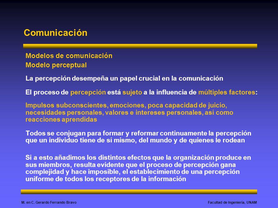 Facultad de Ingeniería, UNAMM. en C. Gerardo Ferrando Bravo Comunicación Modelos de comunicación Modelo perceptual La percepción desempeña un papel cr