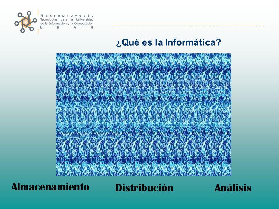 ¿Qué es la Informática? Almacenamiento DistribuciónAnálisis