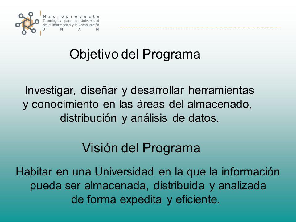 Integración del programa Almacenar Distribuir Analizar FC IFC-IBT DGB ICN-IB CIE-CUIB