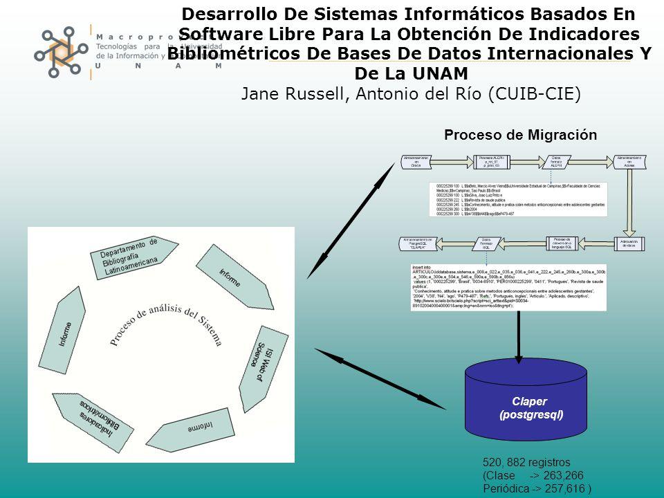 Desarrollo De Sistemas Informáticos Basados En Software Libre Para La Obtención De Indicadores Bibliométricos De Bases De Datos Internacionales Y De La UNAM Jane Russell, Antonio del Río (CUIB-CIE) Proceso de Migración Claper (postgresql) 520, 882 registros (Clase -> 263,266 Periódica -> 257,616 )