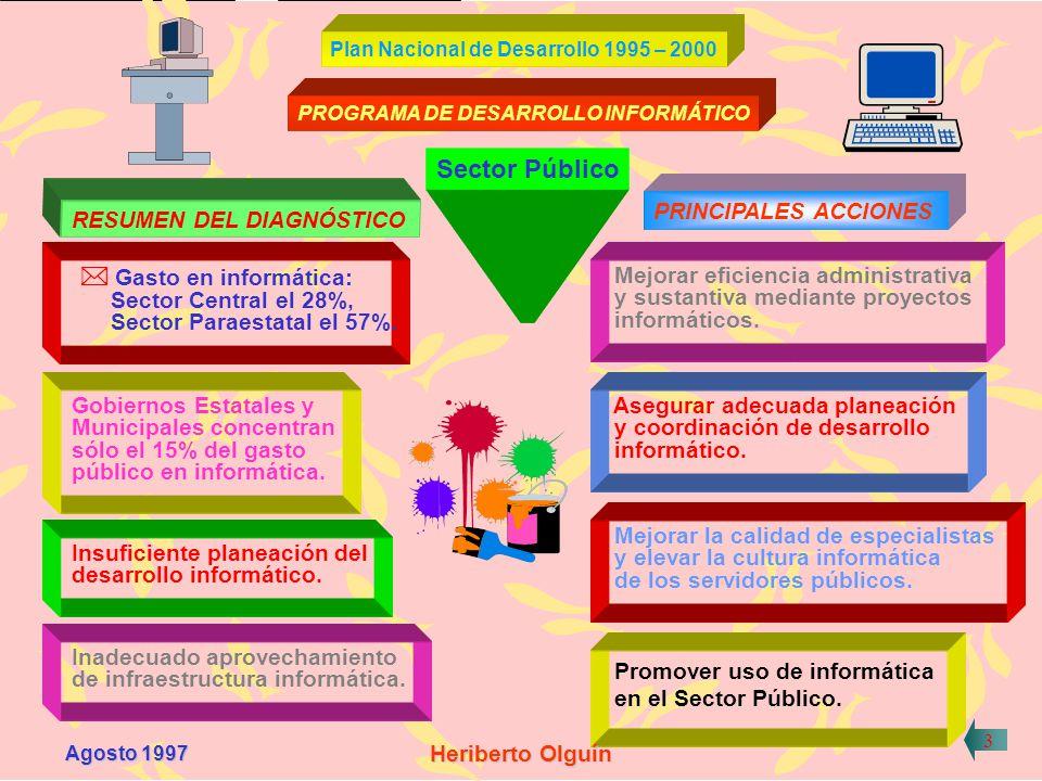 FUENTE: INEGI, Plan de Desarrollo Informático 1997