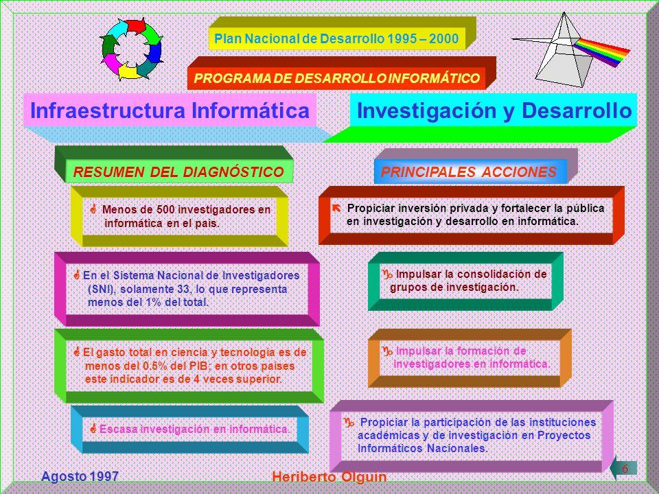 RESUMEN DEL DIAGNÓSTICO PRINCIPALES ACCIONES Infraestructura InformáticaRecursos Humanos Aumento considerable de programas técnicos y de licenciatura en informática.