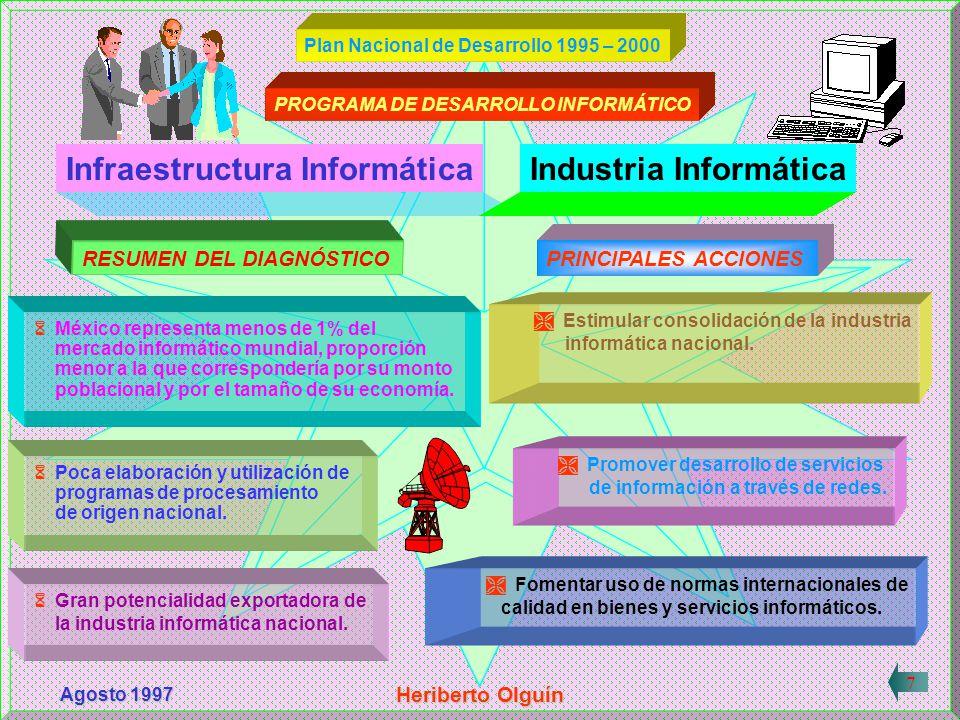 RESUMEN DEL DIAGNÓSTICO PRINCIPALES ACCIONES Infraestructura InformáticaInvestigación y Desarrollo Menos de 500 investigadores en informática en el país.