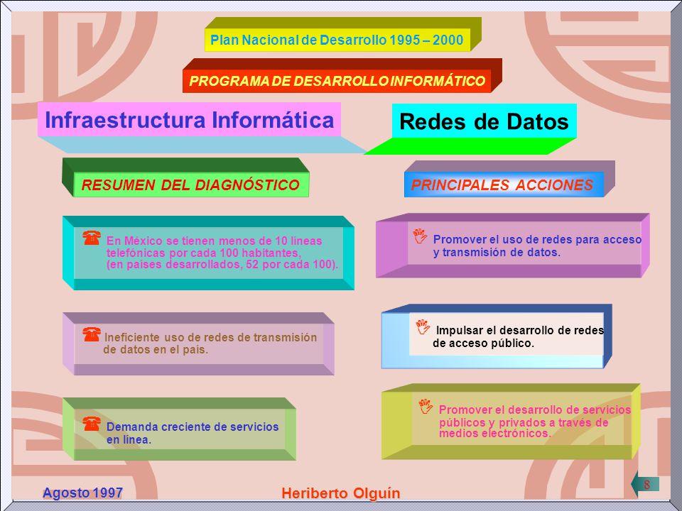 RESUMEN DEL DIAGNÓSTICO PRINCIPALES ACCIONES Infraestructura InformáticaIndustria Informática Promover desarrollo de servicios de información a través de redes.