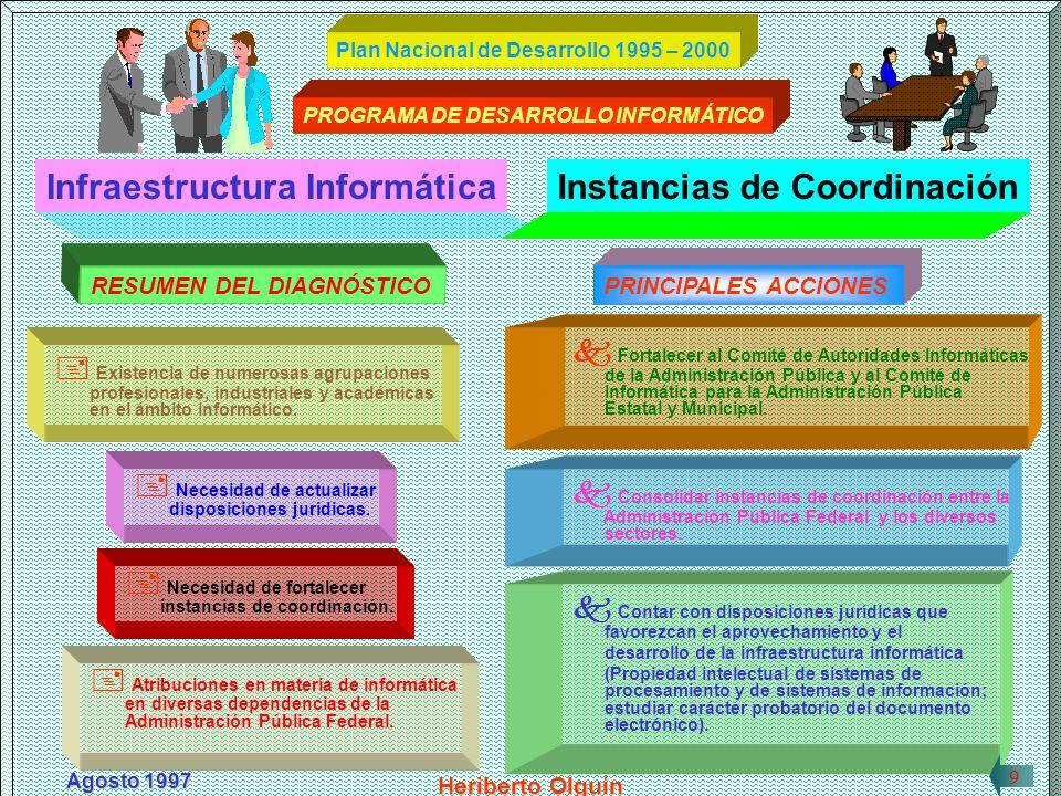 RESUMEN DEL DIAGNÓSTICO PRINCIPALES ACCIONES Plan Nacional de Desarrollo 1995 – 2000 PROGRAMA DE DESARROLLO INFORMÁTICO Infraestructura Informática Redes de Datos En México se tienen menos de 10 líneas telefónicas por cada 100 habitantes, (en países desarrollados, 52 por cada 100).