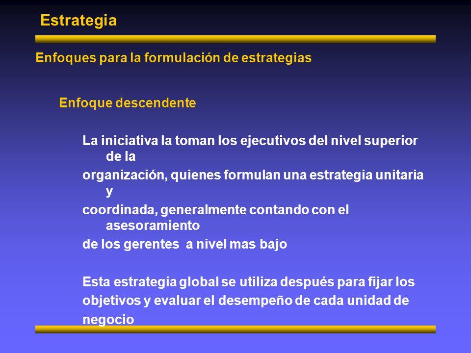 Estrategia Enfoques para la formulación de estrategias Enfoque interactivo Este enfoque, que es un compromiso entre los dos anteriores, los ejecutivos en el ámbito corporativo y los directivos de nivel más bajo preparan una estrategia, previa consulta entre sí, de ese modo se establece un nexo entre los objetivos más generales de la organización y el conocimiento de los directivoss sobre situaciones concretas