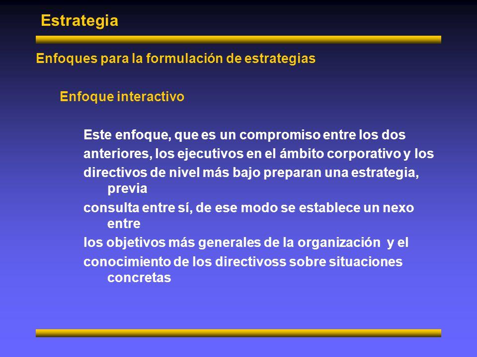 Estrategia Enfoques para la formulación de estrategias Enfoque a nivel dual La estrategia es formulada de manera independiente en el nivel corporativo y de negocios.