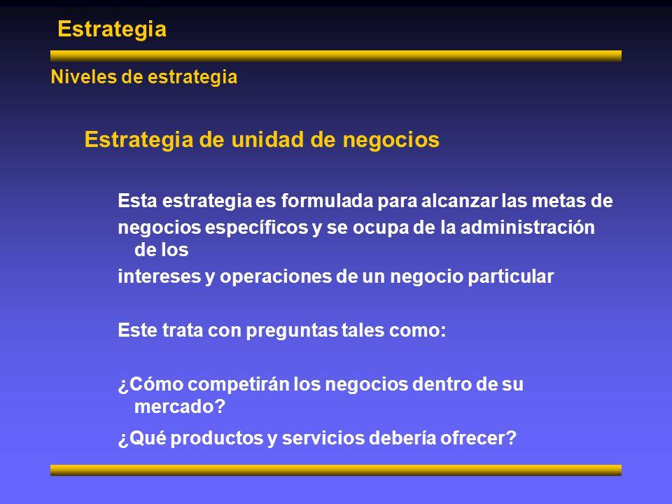 Estrategia Niveles de estrategia Estrategia a nivel funcional Esta estrategia es formulada por un área funcional específica como un refuerzo para llevar a efecto la estrategia de la unidad de negocio En esta estrategia se crea el marco de referencia para la administración de funciones (Entre ellas Finanzas, Investigación y Desarrollo, Mercadotecnia y Recursos Humanos), de modo de ellas se sustente la estrategia a nivel de unidad comercial.