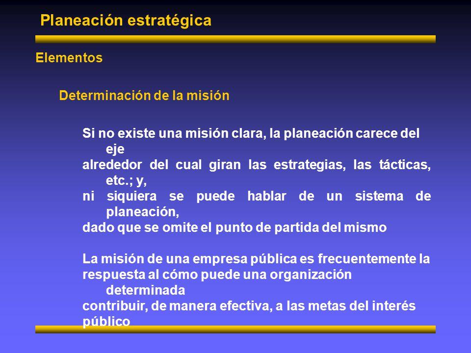 Planeación estratégica Elementos Determinación de las estrategias Para lograr la misión se tienen que fijar las estrategias.