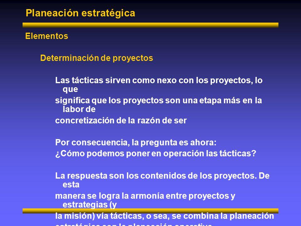 Planeación estratégica (0,0,0) Horizonte de planeación Corporatividad Orientación a fines ESTRATÉGICA TÀCTICA