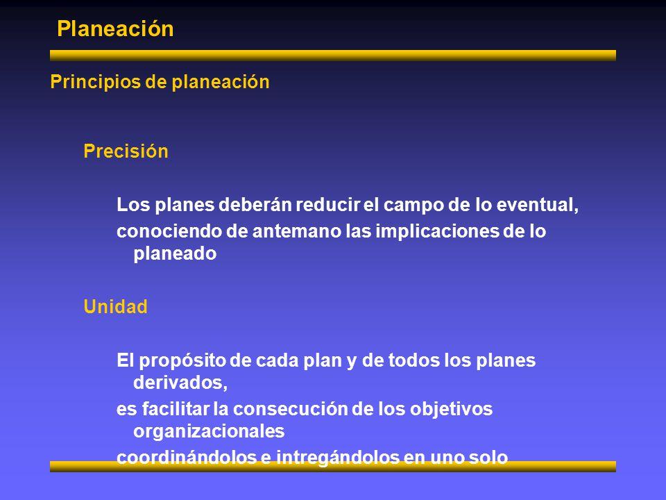 Misión Objetivos Visión Programas P1P2P3Pn...