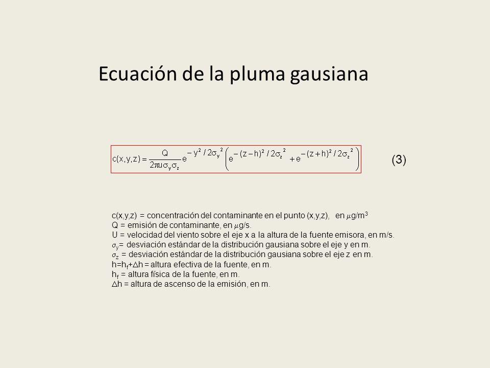 c(x,y,z) = concentración del contaminante en el punto (x,y,z), en g/m 3 Q = emisión de contaminante, en g/s. U = velocidad del viento sobre el eje x a