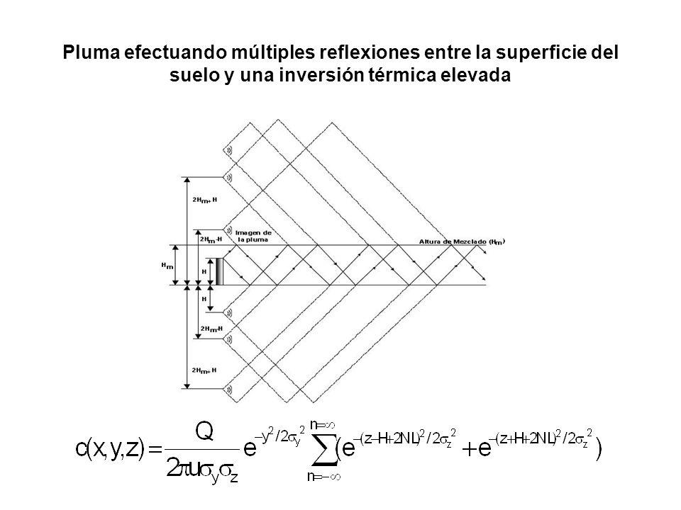 Pluma efectuando múltiples reflexiones entre la superficie del suelo y una inversión térmica elevada