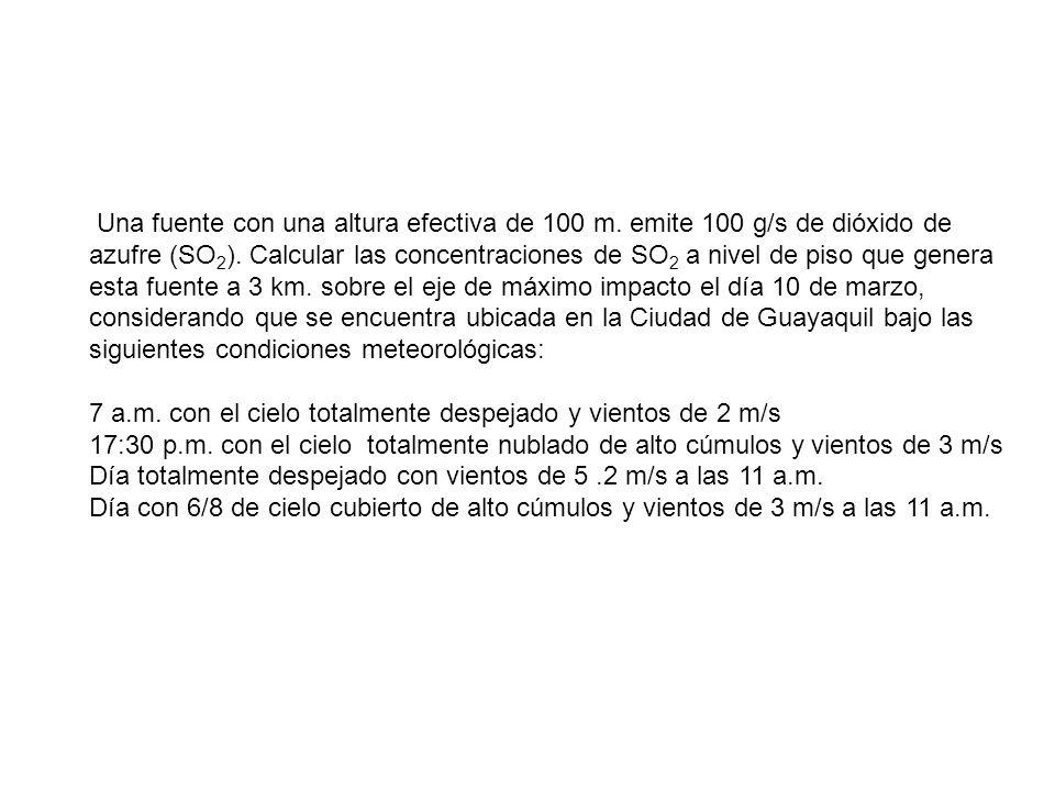 Una fuente con una altura efectiva de 100 m. emite 100 g/s de dióxido de azufre (SO 2 ). Calcular las concentraciones de SO 2 a nivel de piso que gene