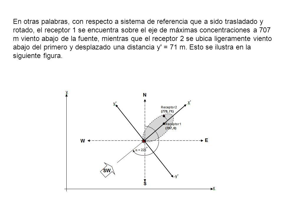 En otras palabras, con respecto a sistema de referencia que a sido trasladado y rotado, el receptor 1 se encuentra sobre el eje de máximas concentraci