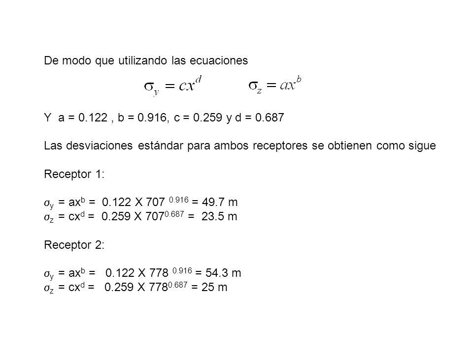 De modo que utilizando las ecuaciones Y a = 0.122, b = 0.916, c = 0.259 y d = 0.687 Las desviaciones estándar para ambos receptores se obtienen como s